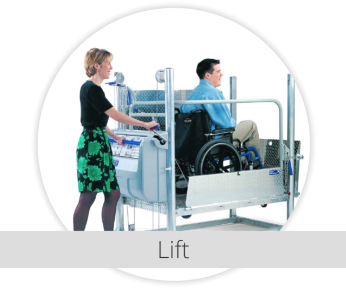 Lifting the Mobilift Portable Wheelchair lift